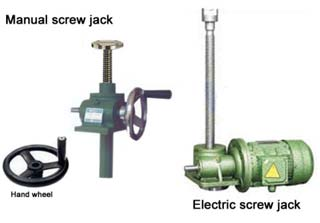 SWL Series Worm Gear Screw Jack